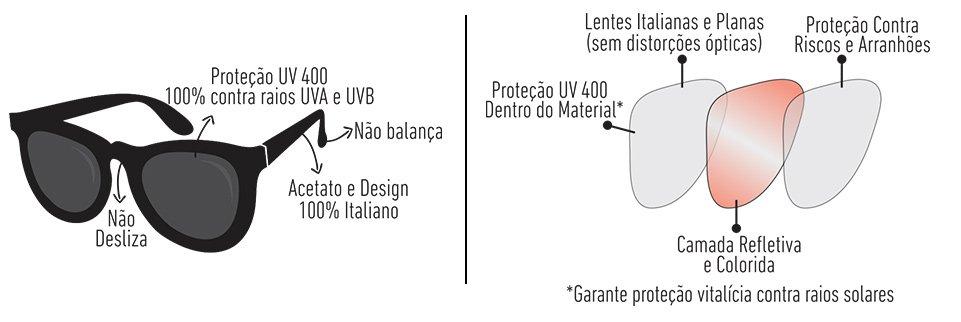 Óculos de Sol HUPI Kona Coral/Preto Lente Cinza