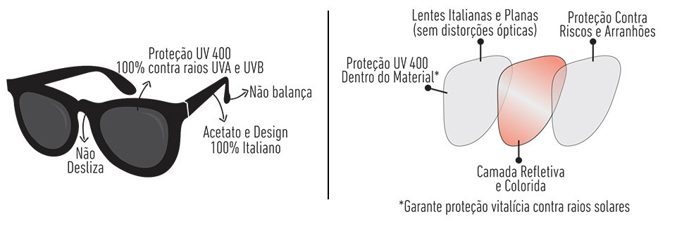 Óculos de Sol HUPI Paso Preto/Pink Lente Prata